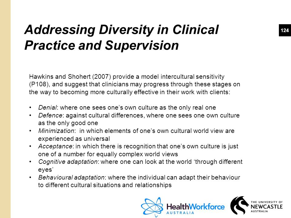 124 Addressing Diversity in Clinical Practice and Supervision Hawkins and Shohert (2007) provide a model intercultural sensitivity (P108), and suggest