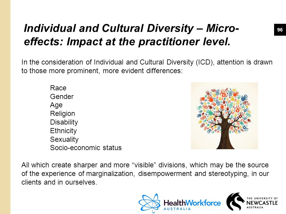96 In the consideration of Individual and Cultural Diversity (ICD), attention is drawn to those more prominent, more evident differences: Race Gender