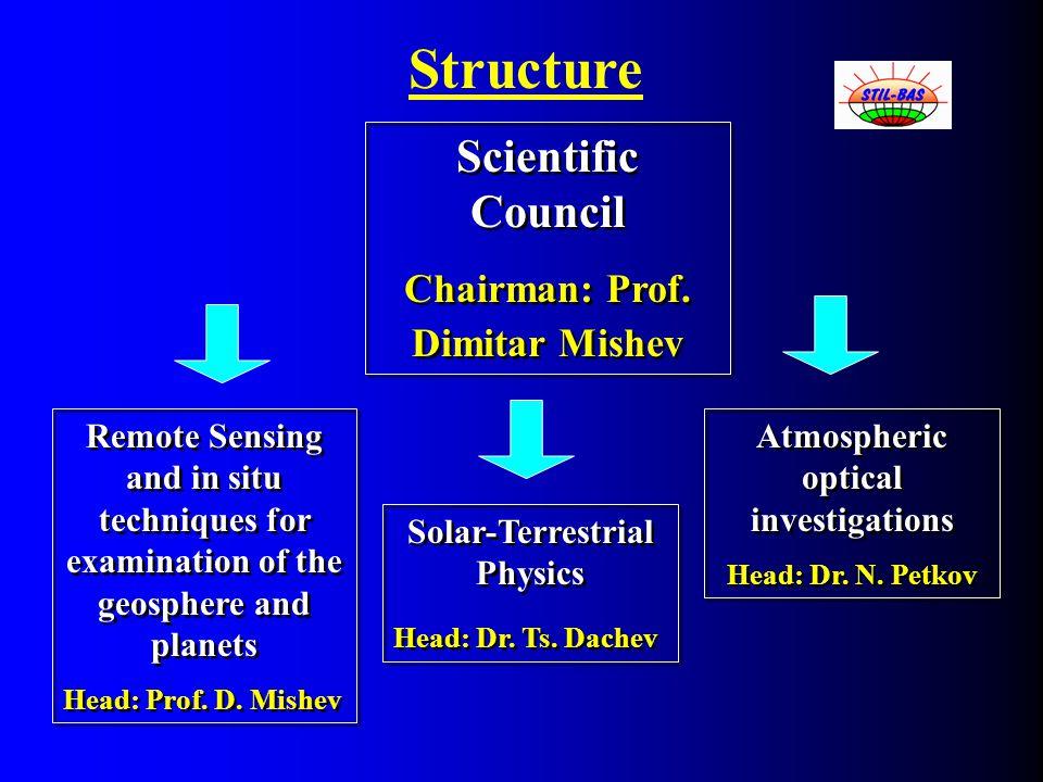 Scientific Council Chairman: Prof.Dimitar Mishev Scientific Council Chairman: Prof.