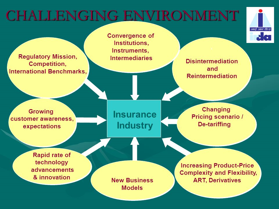 Mission of IRDA To protect the interests of the policyholders, to regulate, promote and ensure orderly growth of the insurance industry and for matters connected therewith or incidental thereto.