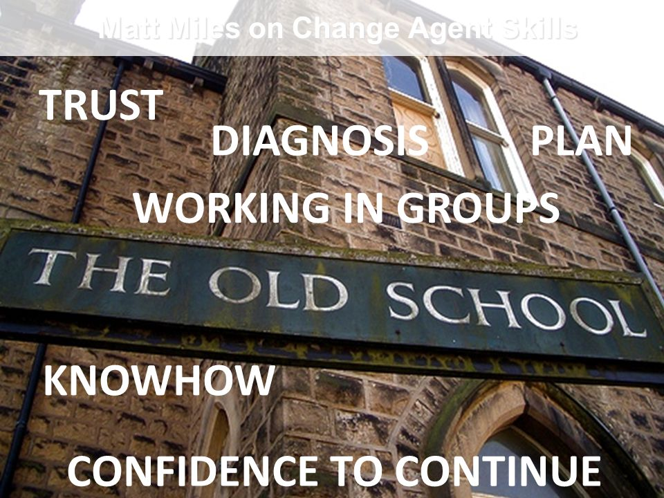 Matt Miles on Change Agent Skills TRUST DIAGNOSISPLAN WORKING IN GROUPS KNOWHOW CONFIDENCE TO CONTINUE