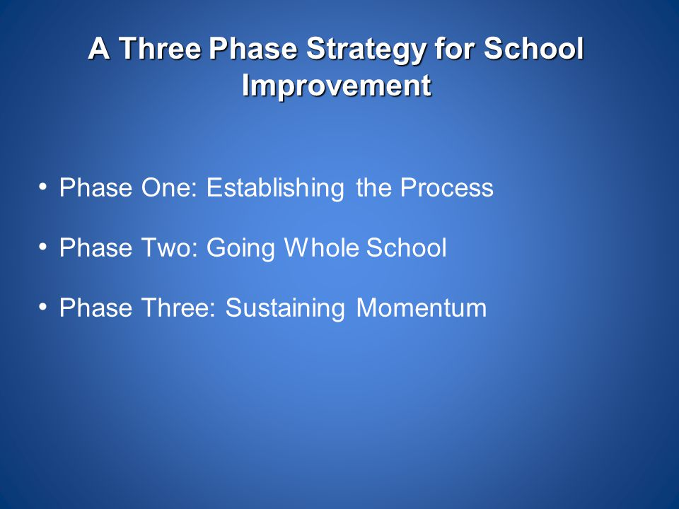 A Three Phase Strategy for School Improvement Phase One: Establishing the Process Phase Two: Going Whole School Phase Three: Sustaining Momentum
