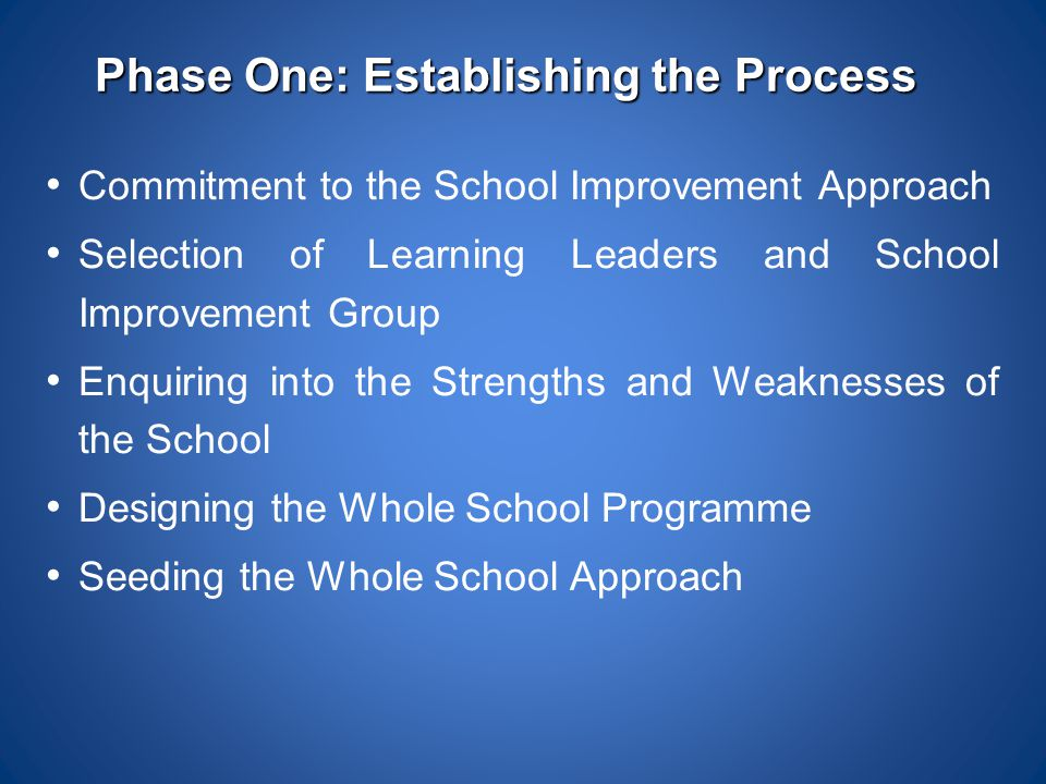 Phase One: Establishing the Process Commitment to the School Improvement Approach Selection of Learning Leaders and School Improvement Group Enquiring