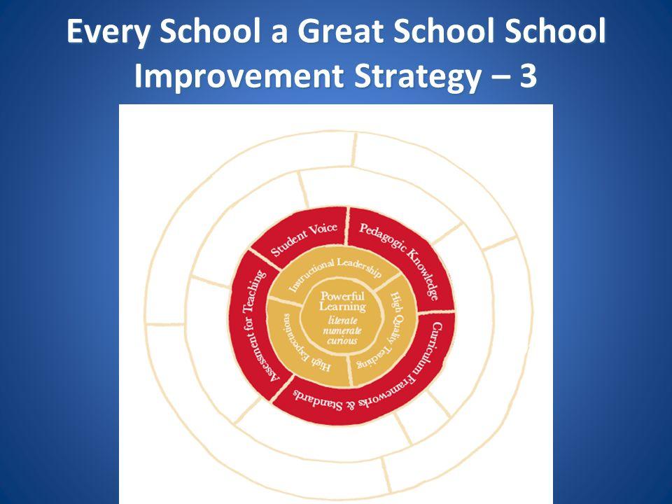 Every School a Great School School Improvement Strategy – 3