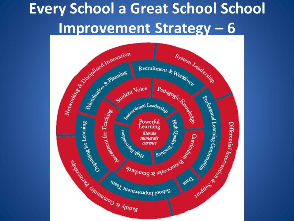Every School a Great School School Improvement Strategy – 6