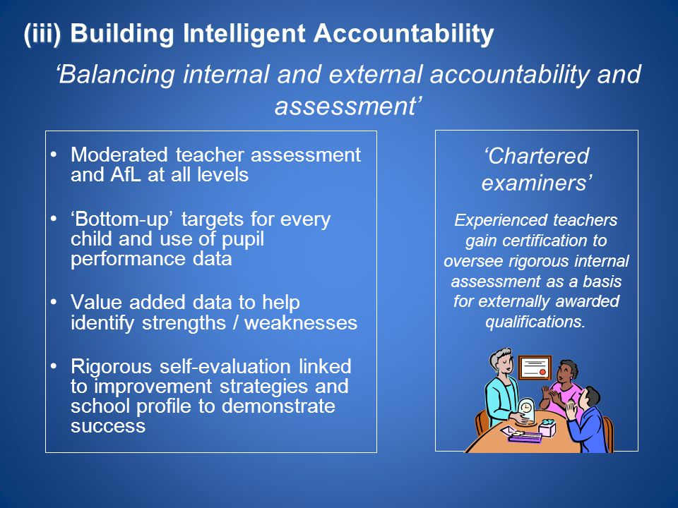 Moderated teacher assessment and AfL at all levels 'Bottom-up' targets for every child and use of pupil performance data Value added data to help iden