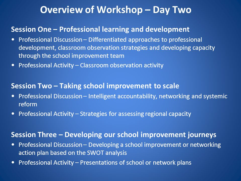 What this looks like in successful schools In successful schools, the key activities are: Creating a self directed and inclusive learning environment Introducing innovations in teaching and sharing with other schools Strengthening cross curriculum working and enquiry based projects Encouraging student voice to enrich the curriculum monitor their own progress and to champion curiosity Engaging in system leadership Using data formatively to enhance the progress of all students