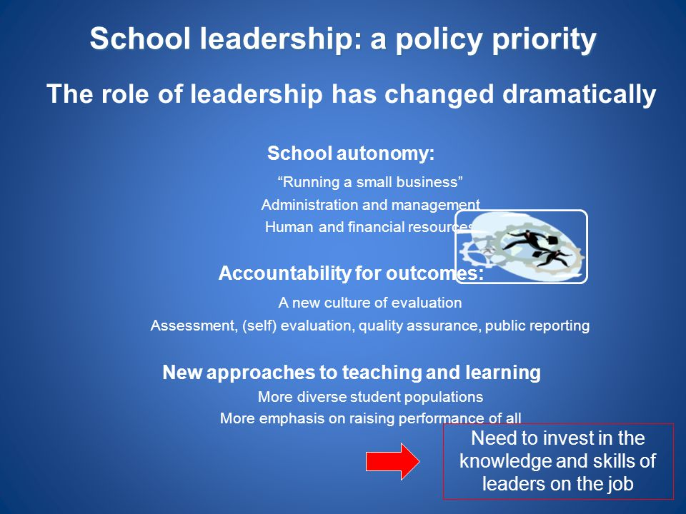 """The role of leadership has changed dramatically School autonomy: """"Running a small business"""" Administration and management Human and financial resource"""