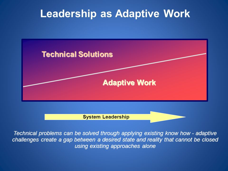 Leadership as Adaptive Work Technical Solutions Adaptive Work Technical problems can be solved through applying existing know how - adaptive challenge