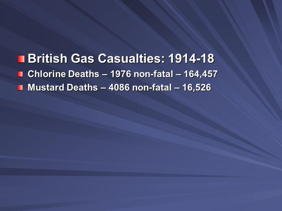 British Gas Casualties: 1914-18 Chlorine Deaths – 1976 non-fatal – 164,457 Mustard Deaths – 4086 non-fatal – 16,526