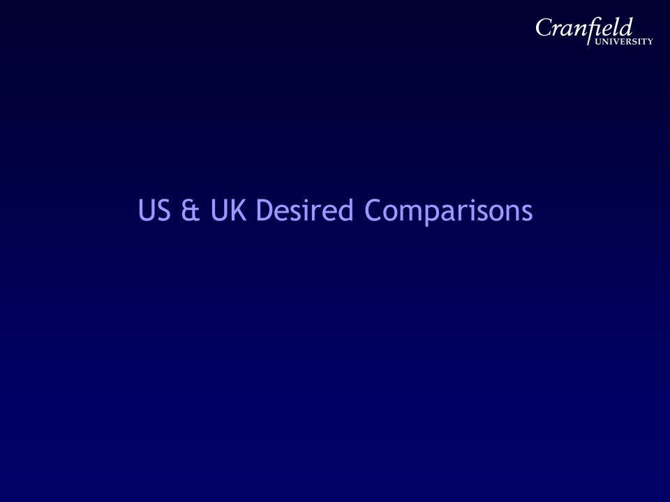 US & UK Desired Comparisons