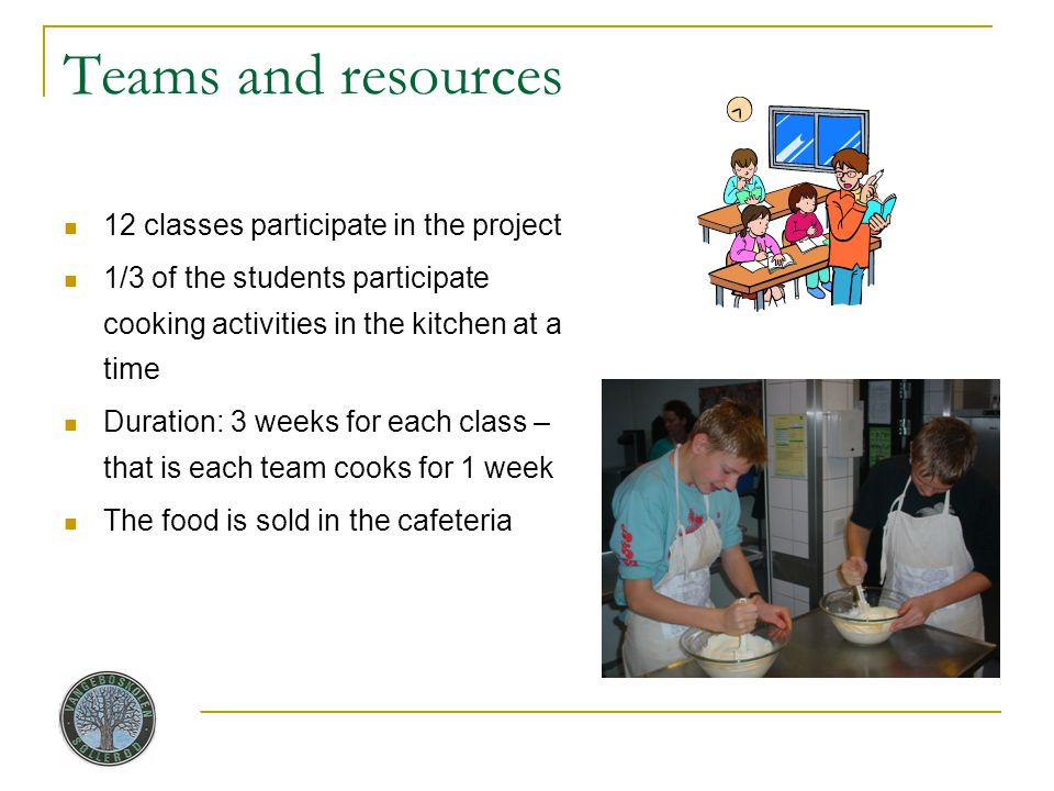 Teams and resources 12 classes participate in the project 1/3 of the students participate cooking activities in the kitchen at a time Duration: 3 weeks for each class – that is each team cooks for 1 week The food is sold in the cafeteria