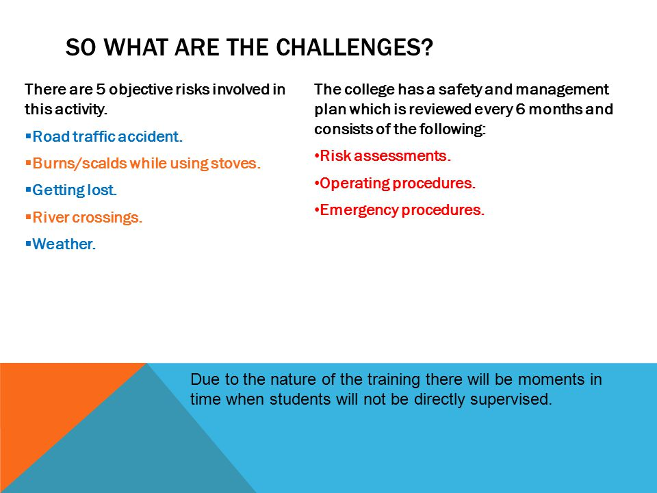 There are 5 objective risks involved in this activity.