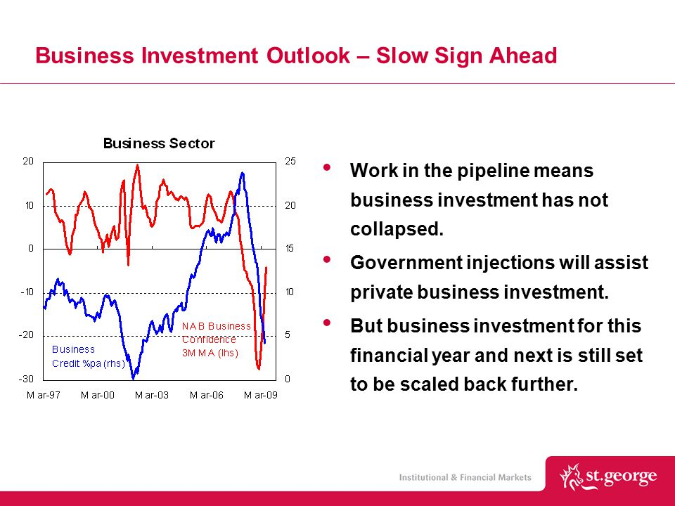 Business Investment Outlook – Slow Sign Ahead Work in the pipeline means business investment has not collapsed.