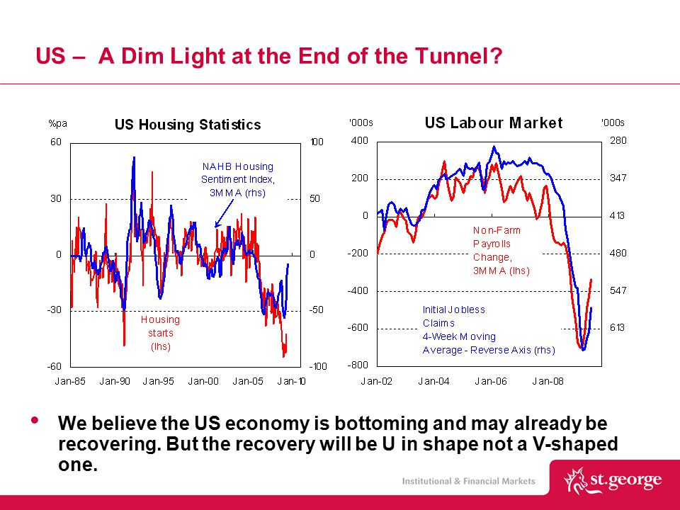 US – A Dim Light at the End of the Tunnel.