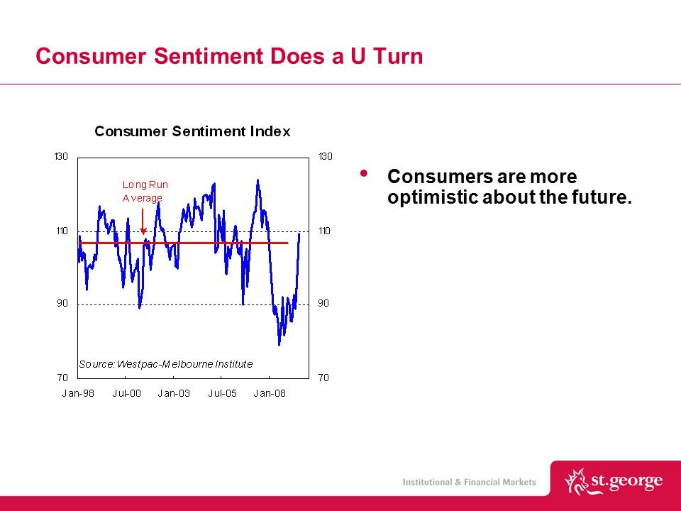 Consumer Sentiment Does a U Turn Consumers are more optimistic about the future.