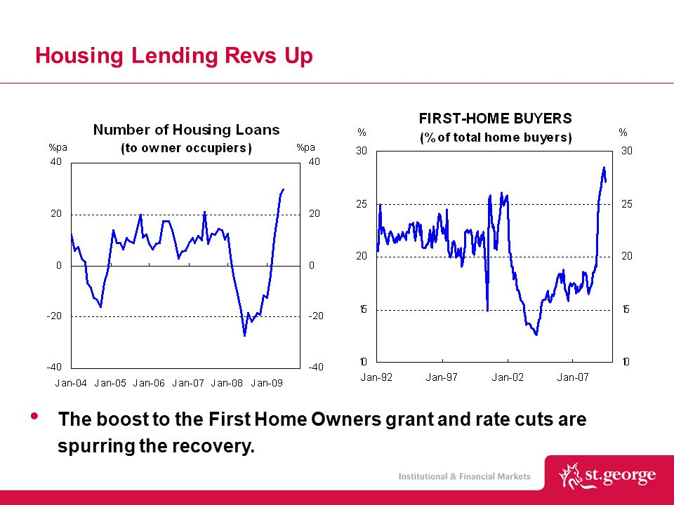 House Price Trends Trends in housing lending will flow through to house prices.