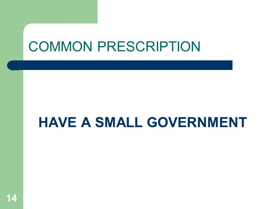 14 COMMON PRESCRIPTION HAVE A SMALL GOVERNMENT