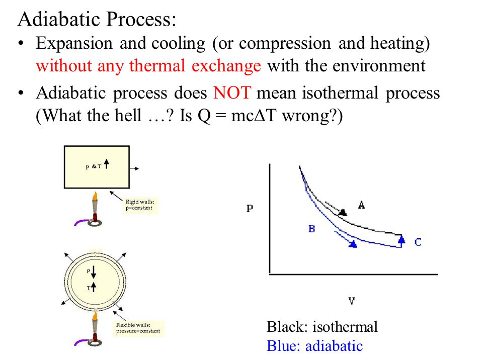 Adiabatic Process: Expansion and cooling (or compression and heating) without any thermal exchange with the environment Adiabatic process does NOT mean isothermal process (What the hell ….
