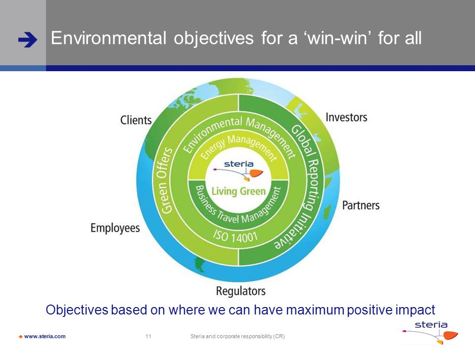  www.steria.com  Steria and corporate responsibility (CR) 11 Environmental objectives for a 'win-win' for all Objectives based on where we can have maximum positive impact