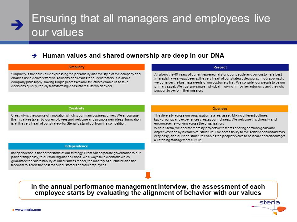  www.steria.com  Ensuring that all managers and employees live our values In the annual performance management interview, the assessment of each emp