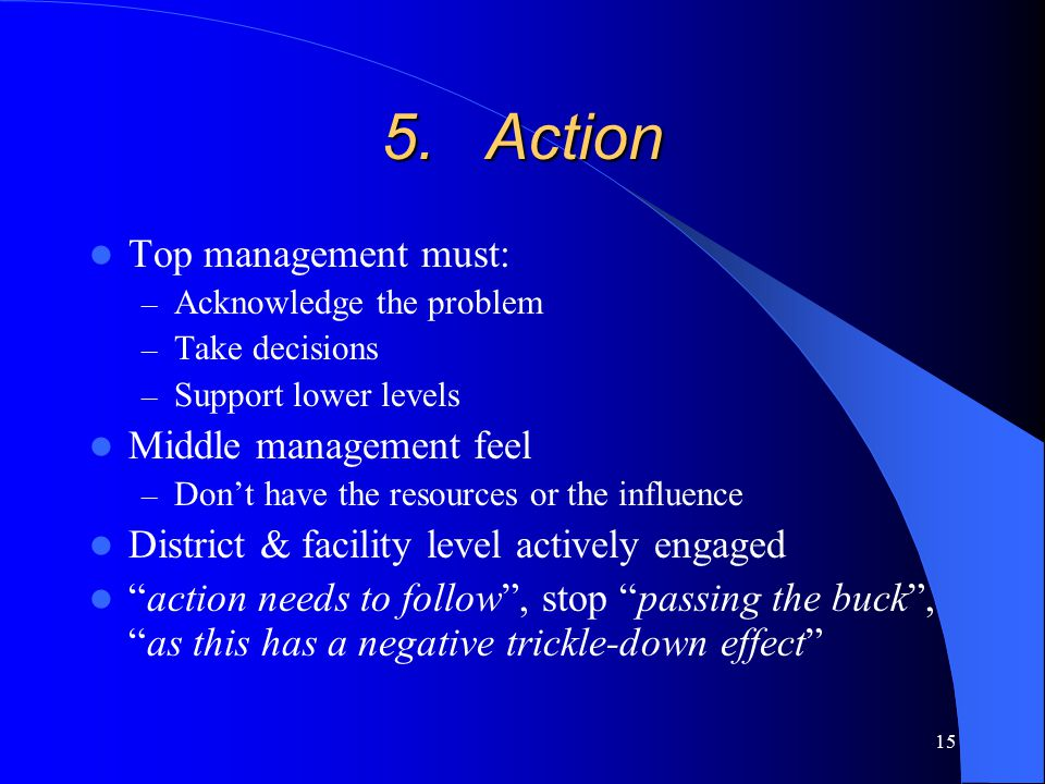 15 5.Action Top management must: – Acknowledge the problem – Take decisions – Support lower levels Middle management feel – Don't have the resources o