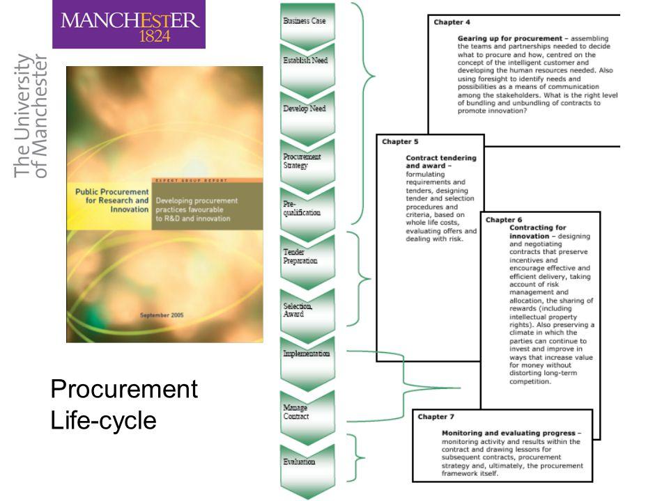 Procurement Life-cycle