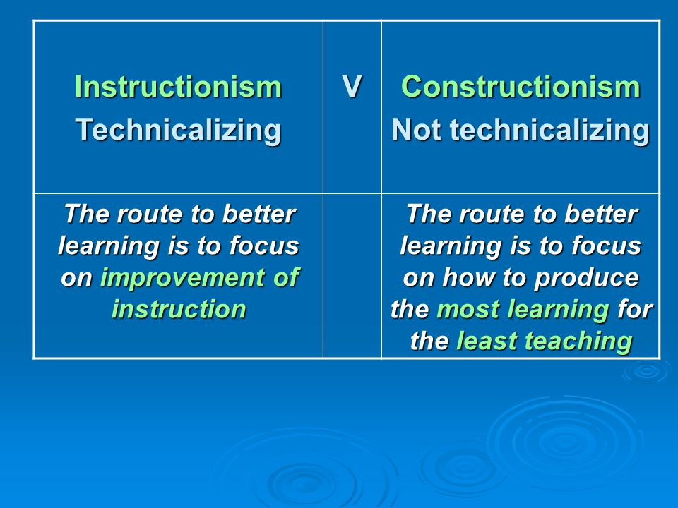 InstructionismTechnicalizingVConstructionism Not technicalizing The route to better learning is to focus on improvement of instruction The route to be