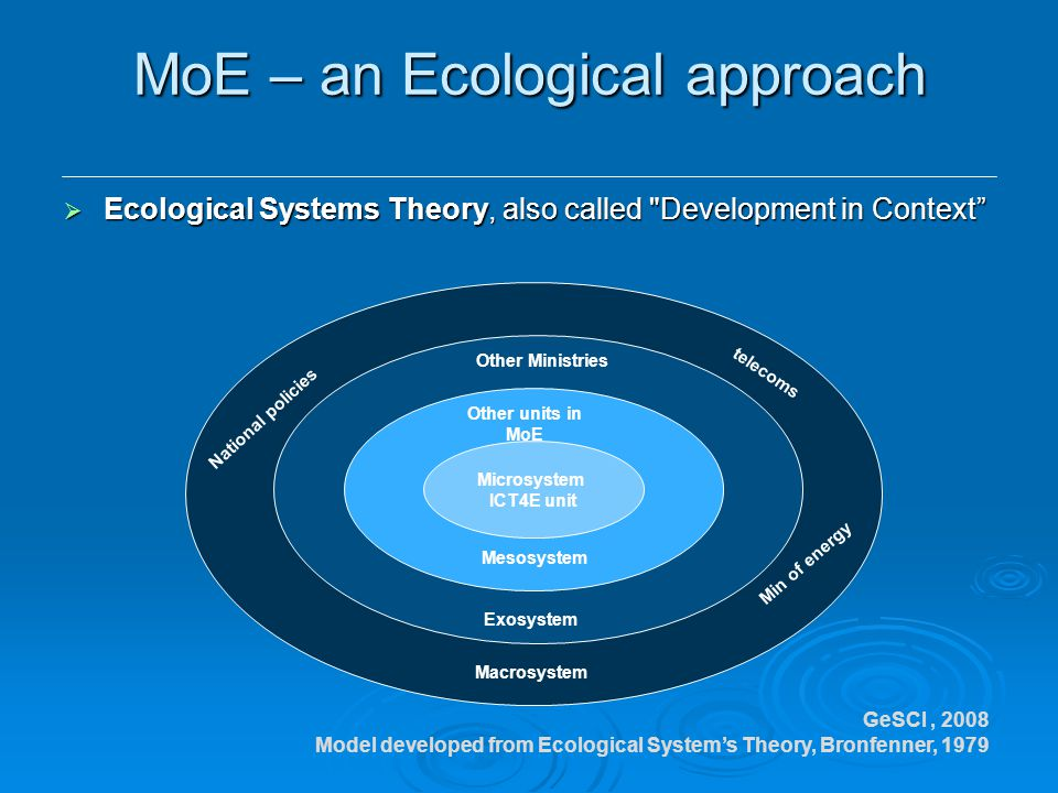 MoE – an Ecological approach  Ecological Systems Theory, also called