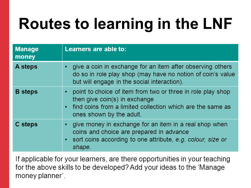 Routes to learning in the LNF Manage money Learners are able to: A stepsgive a coin in exchange for an item after observing others do so in role play shop (may have no notion of coin's value but will engage in the social interaction).
