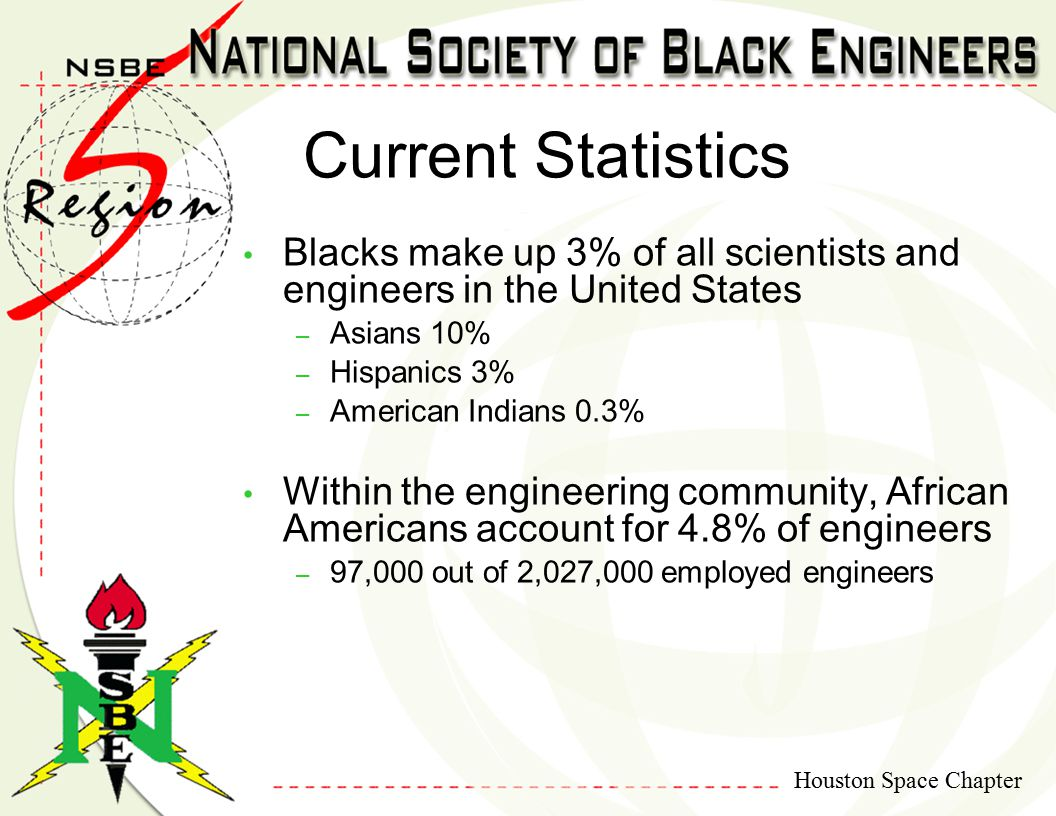 Houston Space Chapter Blacks make up 3% of all scientists and engineers in the United States – Asians 10% – Hispanics 3% – American Indians 0.3% Within the engineering community, African Americans account for 4.8% of engineers – 97,000 out of 2,027,000 employed engineers Current Statistics