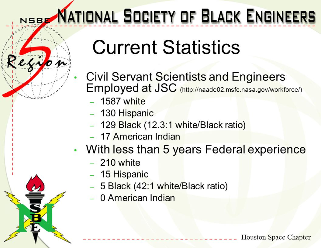 Houston Space Chapter Civil Servant Scientists and Engineers Employed at JSC (http://naade02.msfc.nasa.gov/workforce/) – 1587 white – 130 Hispanic – 129 Black (12.3:1 white/Black ratio) – 17 American Indian With less than 5 years Federal experience – 210 white – 15 Hispanic – 5 Black (42:1 white/Black ratio) – 0 American Indian Current Statistics