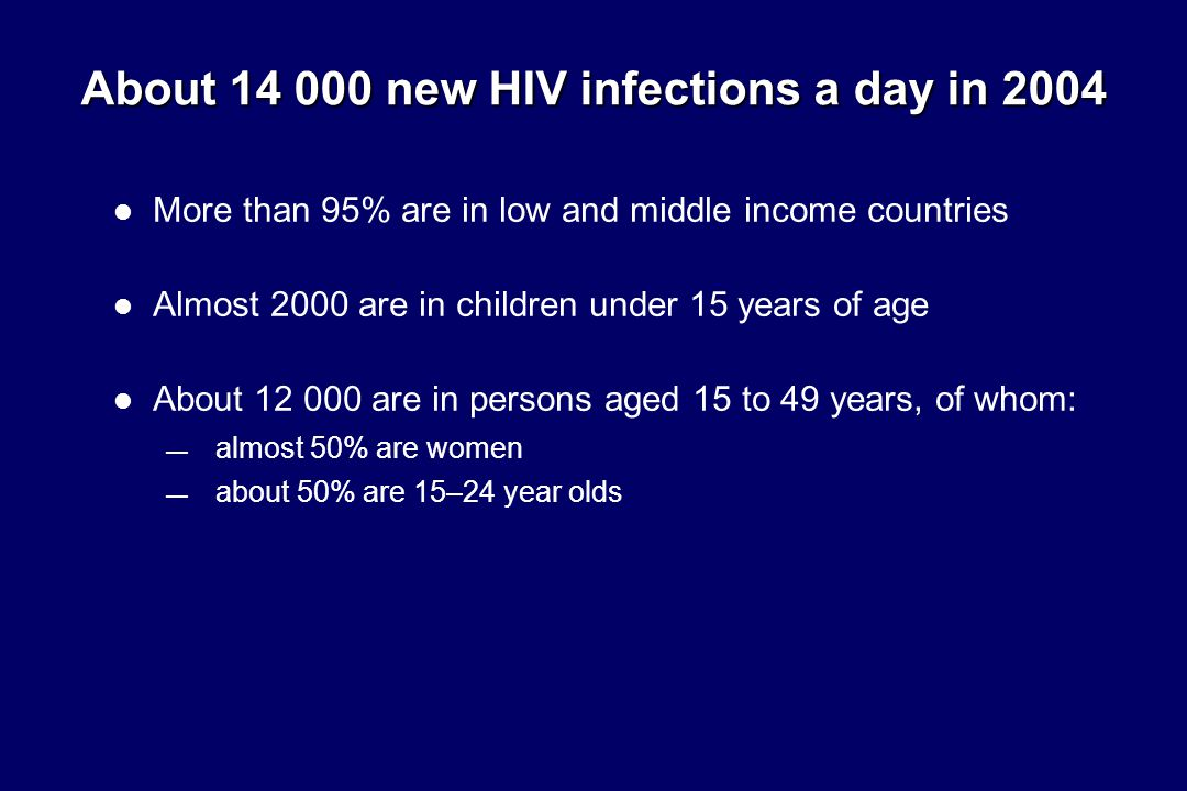 About 14 000 new HIV infections a day in 2004 l More than 95% are in low and middle income countries l Almost 2000 are in children under 15 years of age l About 12 000 are in persons aged 15 to 49 years, of whom: — almost 50% are women — about 50% are 15–24 year olds