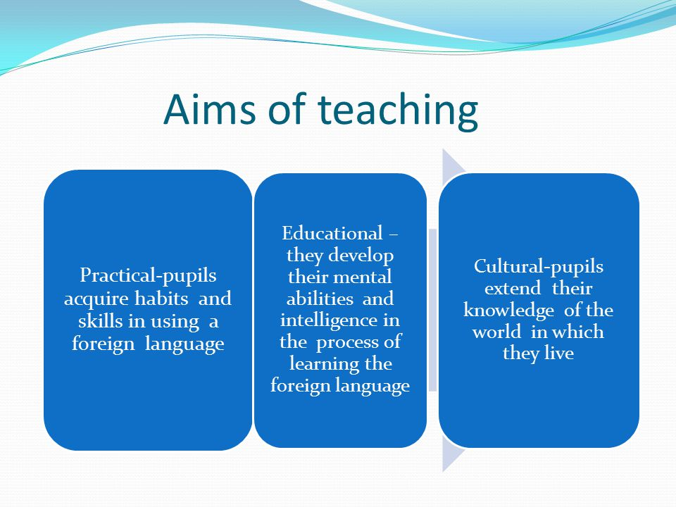 Aims of teaching Practical-pupils acquire habits and skills in using a foreign language Educational – they develop their mental abilities and intelligence in the process of learning the foreign language Cultural-pupils extend their knowledge of the world in which they live