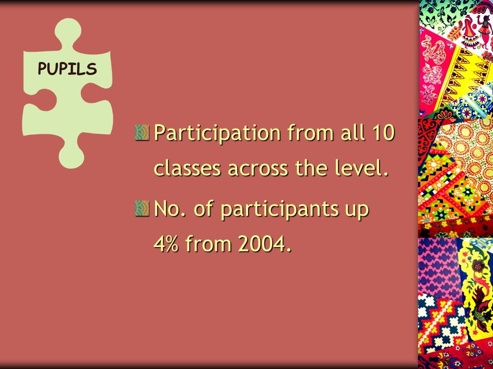 Participation from all 10 classes across the level. No. of participants up 4% from 2004. PUPILS