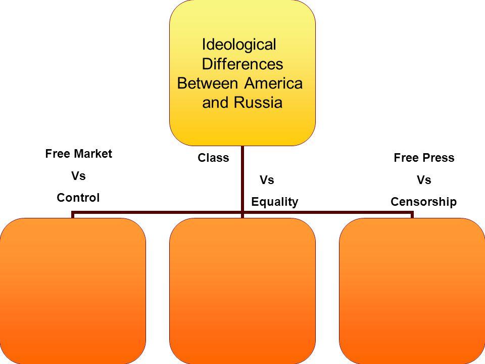 Free Press Vs Censorship Class Vs Equality Free Market Vs Control