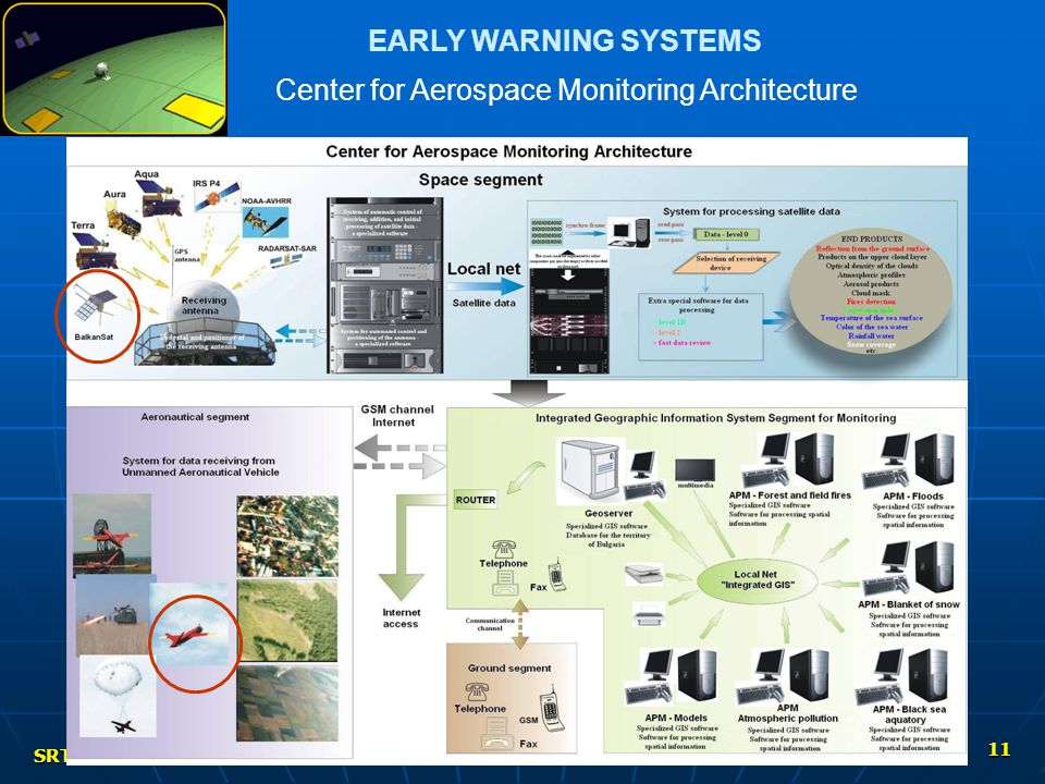 SRTI 11 EARLY WARNING SYSTEMS Center for Aerospace Monitoring Architecture