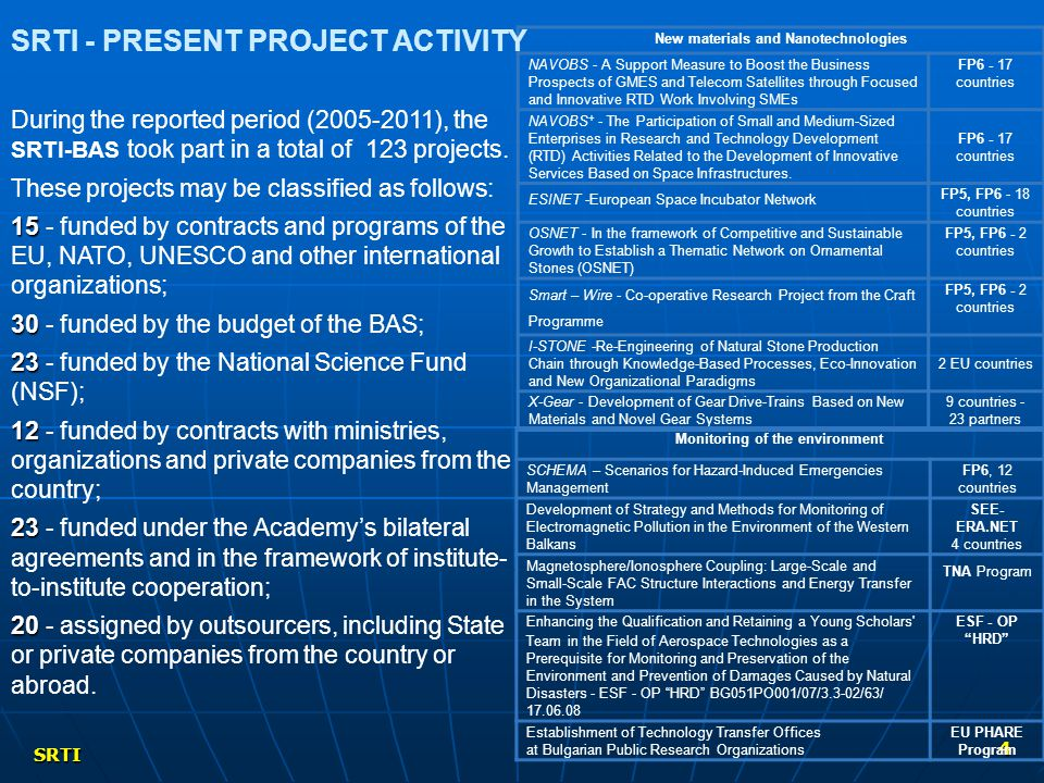 SRTI 4 During the reported period (2005-2011), the SRTI-BAS took part in a total of 123 projects.