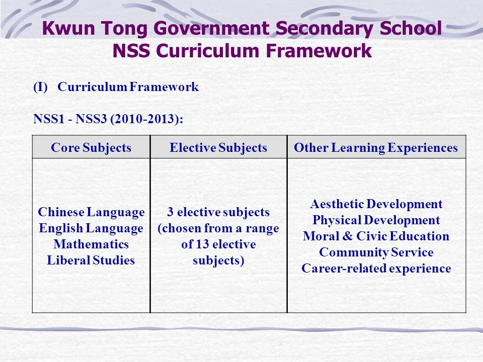Kwun Tong Government Secondary School NSS Curriculum Framework (I)Curriculum Framework NSS1 - NSS3 (2010-2013): Core SubjectsElective SubjectsOther Learning Experiences Chinese Language English Language Mathematics Liberal Studies 3 elective subjects (chosen from a range of 13 elective subjects) Aesthetic Development Physical Development Moral & Civic Education Community Service Career-related experience