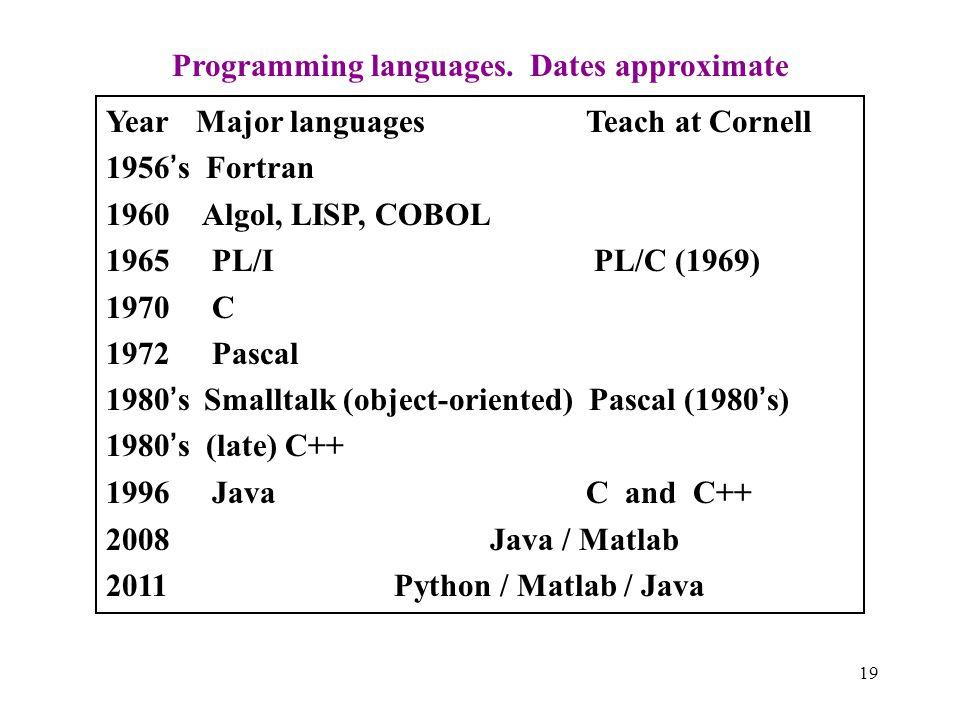 19 Programming languages.