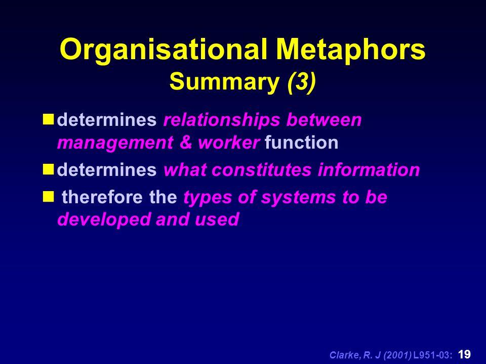 Clarke, R. J (2001) L951-03: 19 Organisational Metaphors Summary (3) determines relationships between management & worker function determines what con