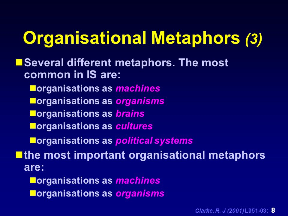 Clarke, R. J (2001) L951-03: 9 Organisations as Machines a common IS Metaphor