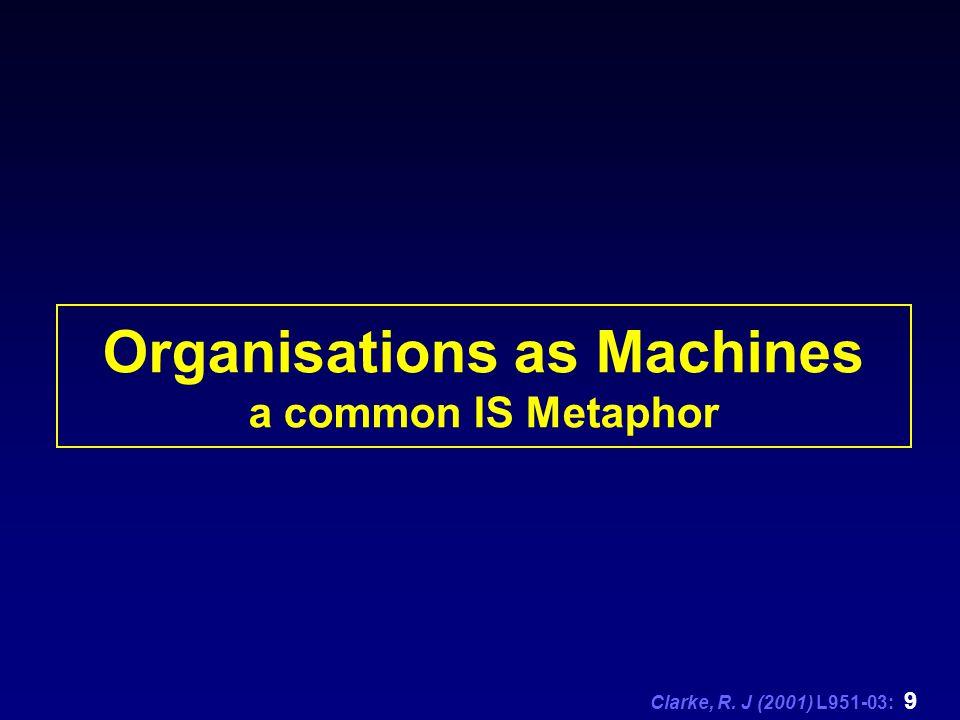 Clarke, R. J (2001) L951-03: 20 Complex Organisations Charles Perrow