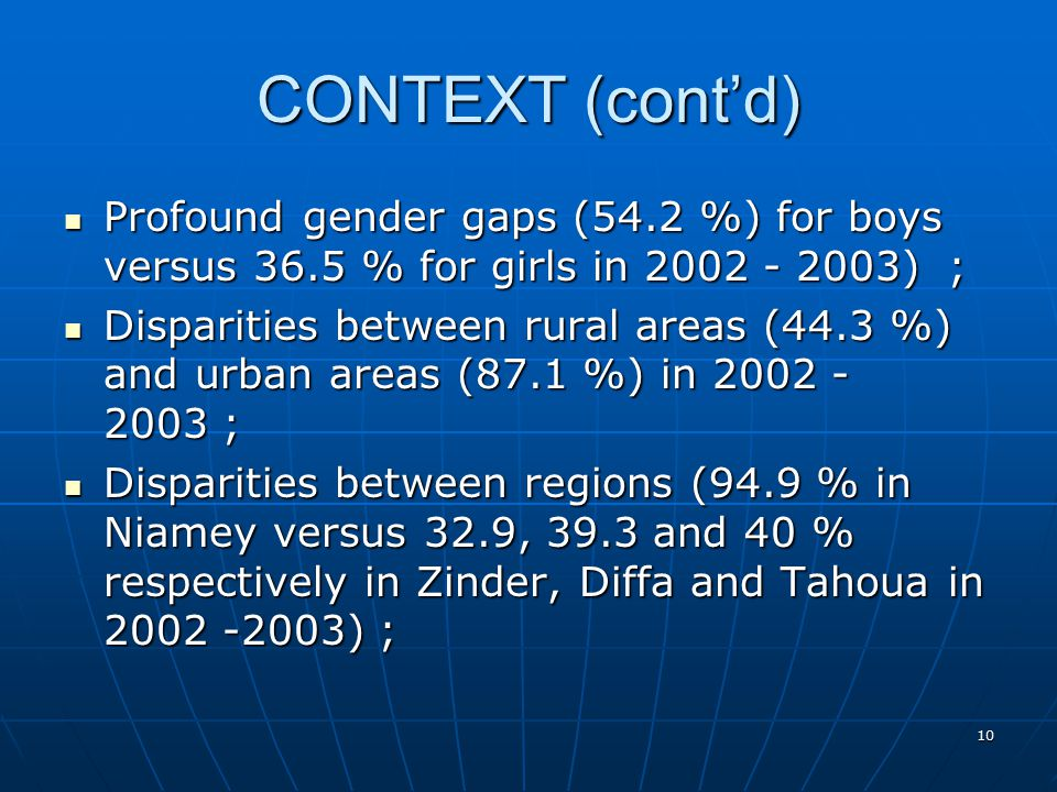 10 CONTEXT (cont'd) Profound gender gaps (54.2 %) for boys versus 36.5 % for girls in 2002 - 2003) ; Profound gender gaps (54.2 %) for boys versus 36.5 % for girls in 2002 - 2003) ; Disparities between rural areas (44.3 %) and urban areas (87.1 %) in 2002 - 2003 ; Disparities between rural areas (44.3 %) and urban areas (87.1 %) in 2002 - 2003 ; Disparities between regions (94.9 % in Niamey versus 32.9, 39.3 and 40 % respectively in Zinder, Diffa and Tahoua in 2002 -2003) ; Disparities between regions (94.9 % in Niamey versus 32.9, 39.3 and 40 % respectively in Zinder, Diffa and Tahoua in 2002 -2003) ;