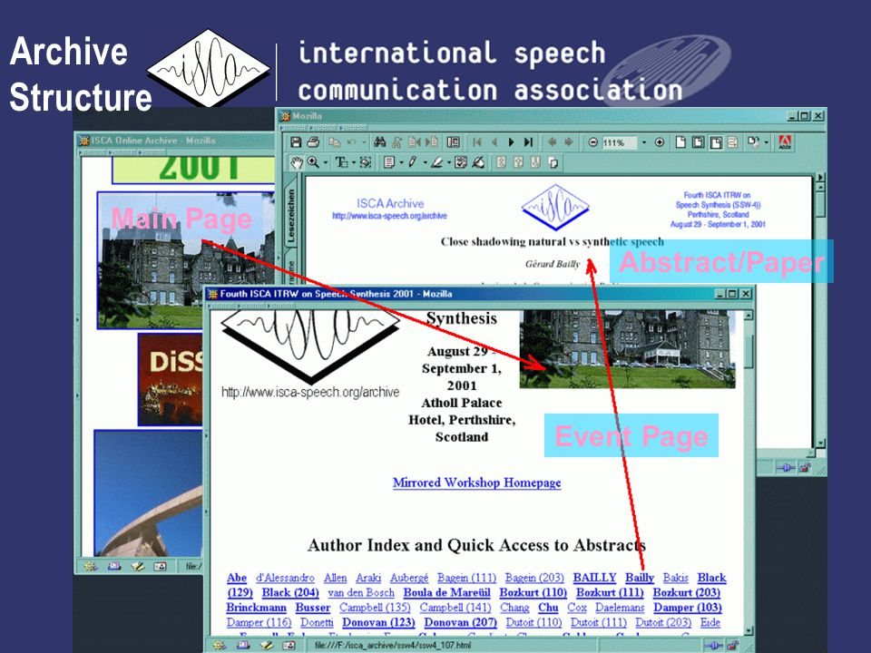 Main Page Event Page Abstract/Paper Archive Structure