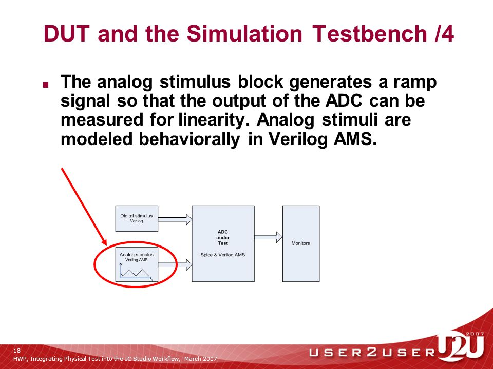 HWP, Integrating Physical Test into the IC Studio Workflow, March 2007 18 DUT and the Simulation Testbench /4 ■ The analog stimulus block generates a ramp signal so that the output of the ADC can be measured for linearity.