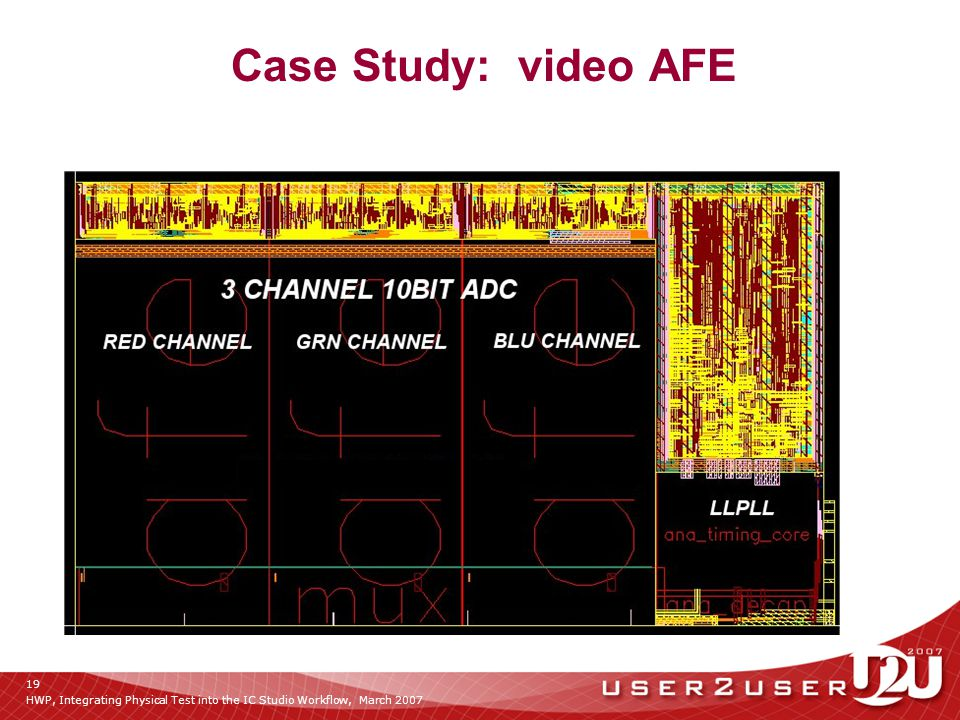 HWP, Integrating Physical Test into the IC Studio Workflow, March 2007 19 Case Study: video AFE