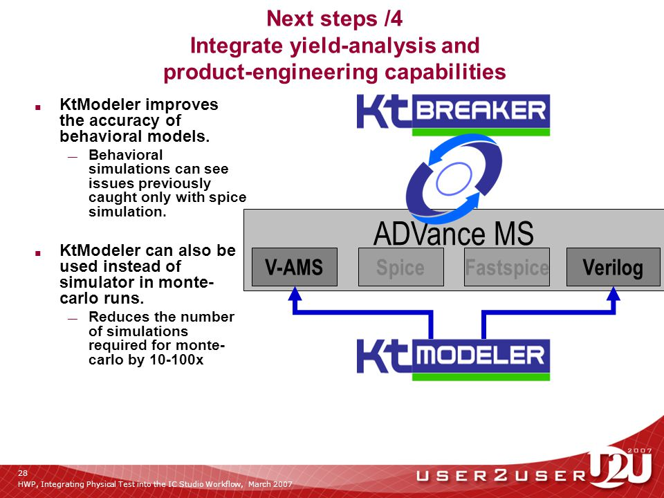 HWP, Integrating Physical Test into the IC Studio Workflow, March 2007 28 Next steps /4 Integrate yield-analysis and product-engineering capabilities ■ KtModeler improves the accuracy of behavioral models.