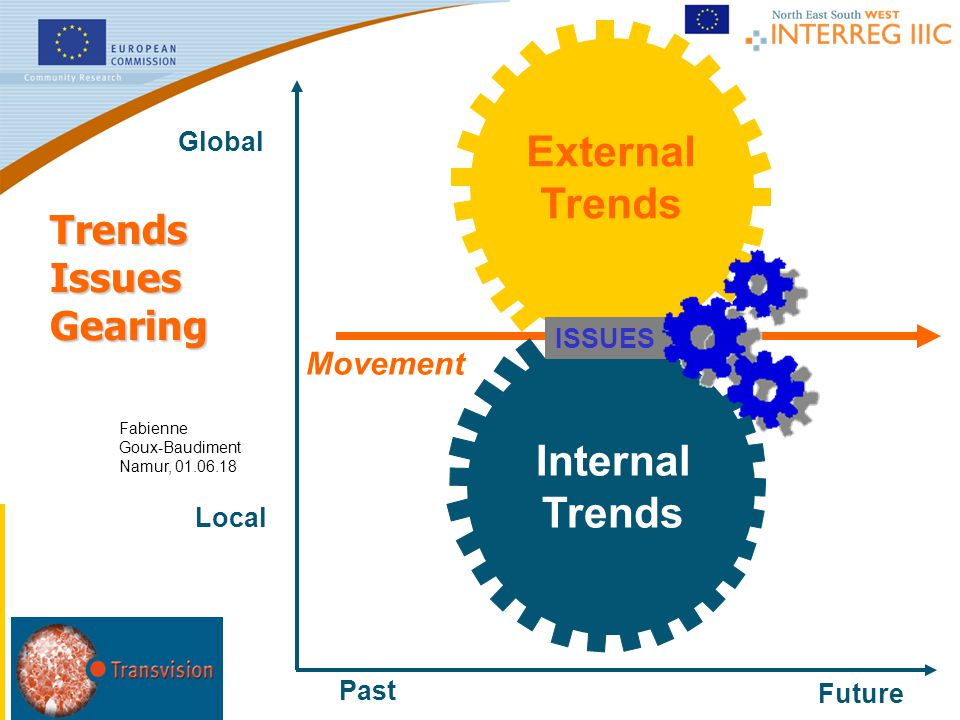 External Trends Internal Trends Global Local Past Future ISSUES Fabienne Goux-Baudiment Namur, 01.06.18 Movement TrendsIssuesGearing