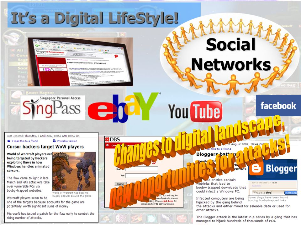 It's a Digital LifeStyle! Social Networks
